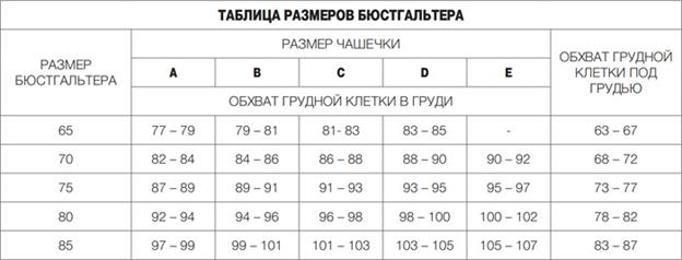 таблица размеров бюстгальтеров для кормления