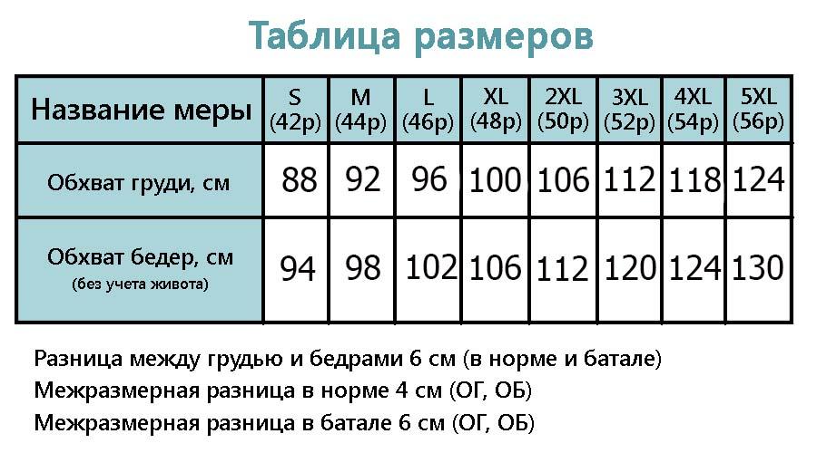 Таблица_размерная сетка