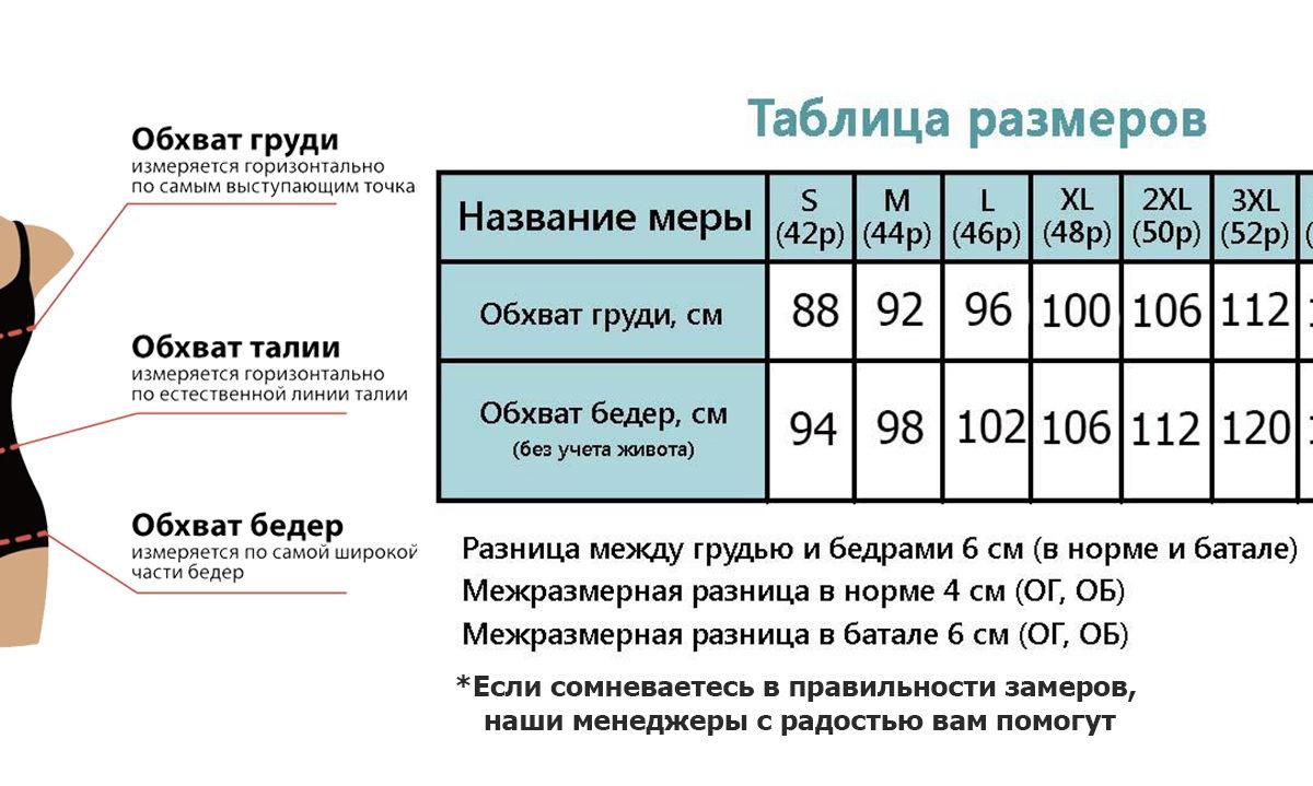 razmery-2