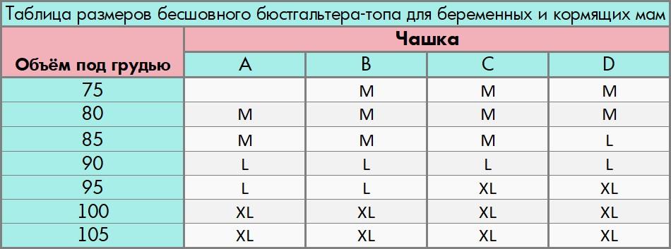 таблица размеров бесшовные